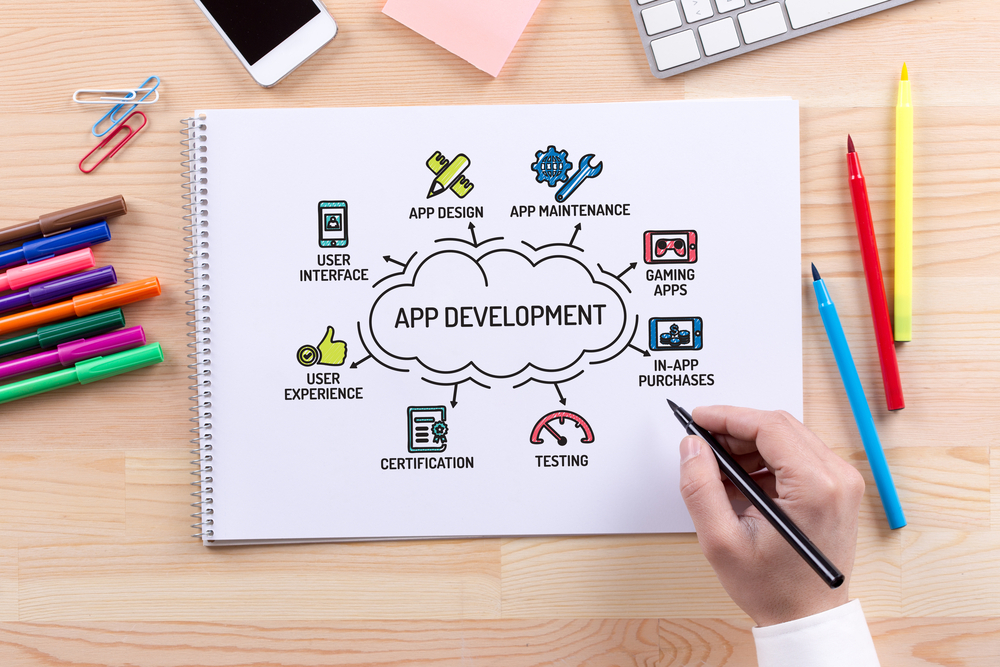 4 Methods To Speed Up Your Applications Development Services